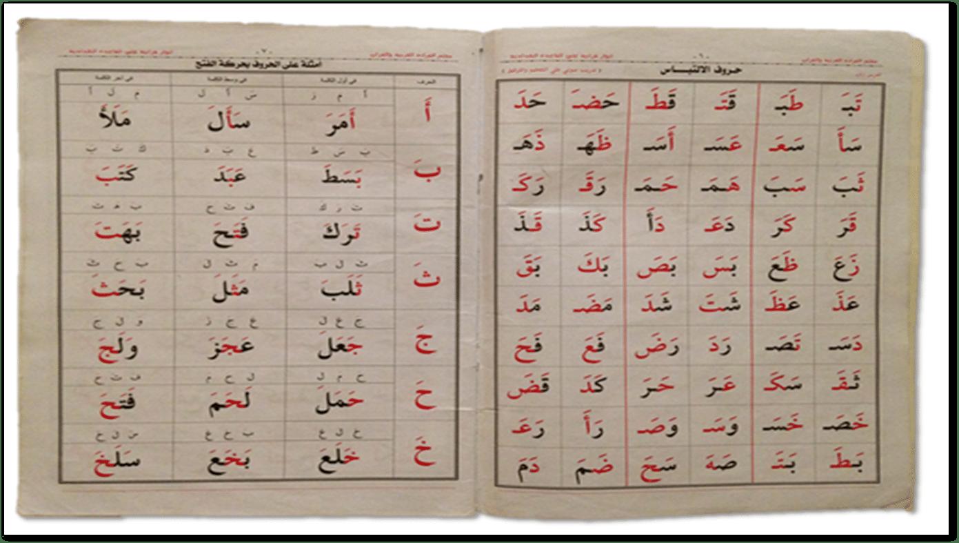 Apprendre à lire l'arabe aux enfants