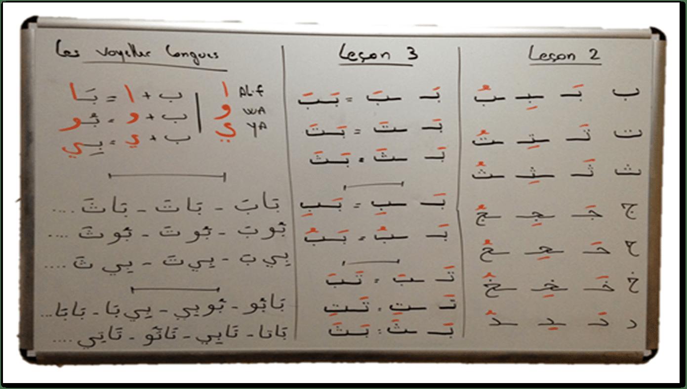 apprendre  u00e0 lire l u0026 39 arabe aux enfants