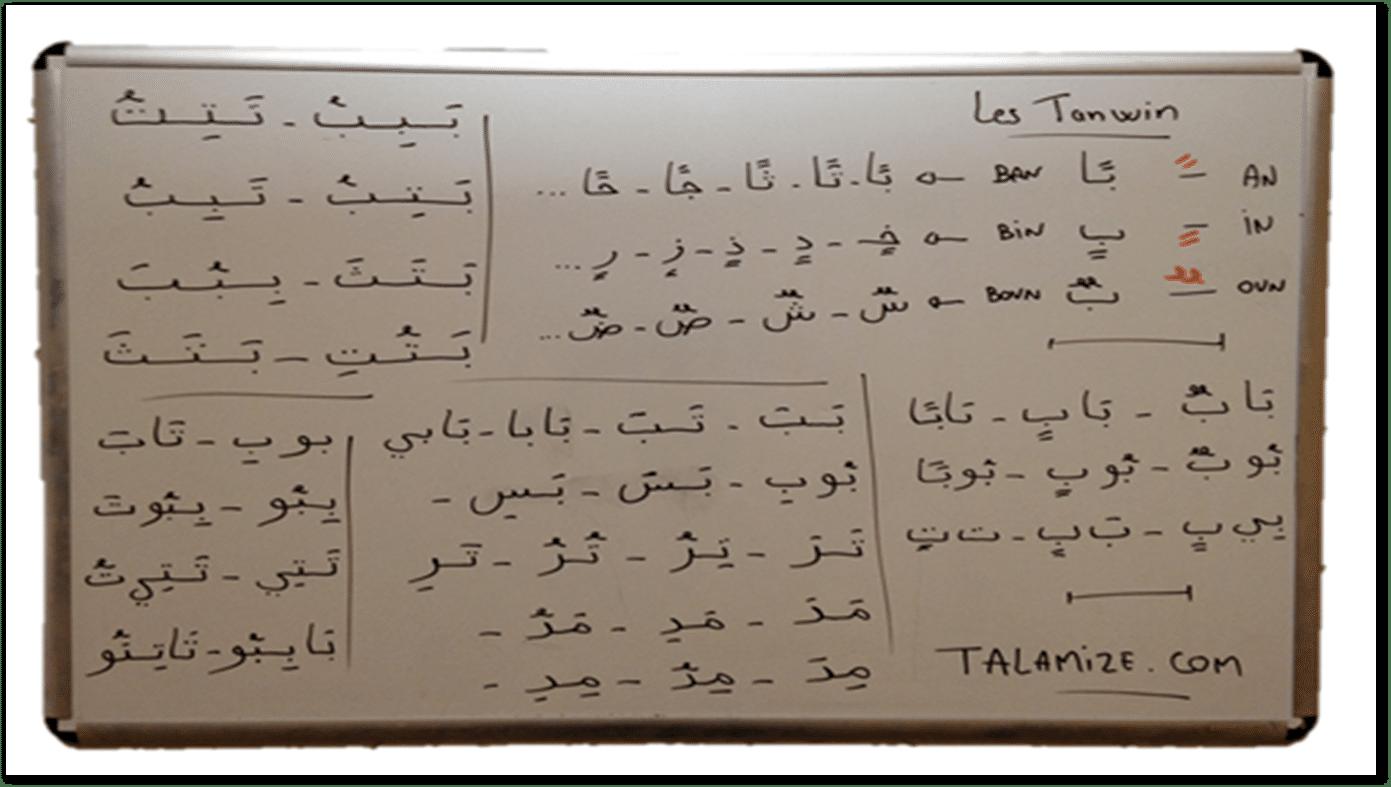 Connu Apprendre à lire l'arabe aux enfants BV46